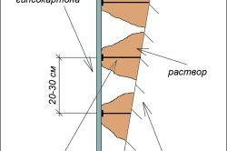 Монтаж гипсокартона на клей: недостатки и преимущества