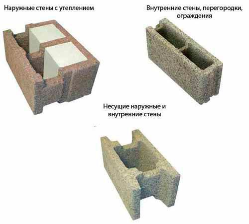 Блоки несъемной опалубки Дюрисол