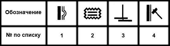 Таблица дополнительных маркировок обоев