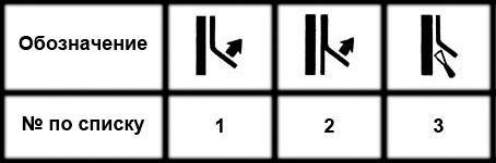 Таблица маркеров обозначений демонтажа обойных полотен