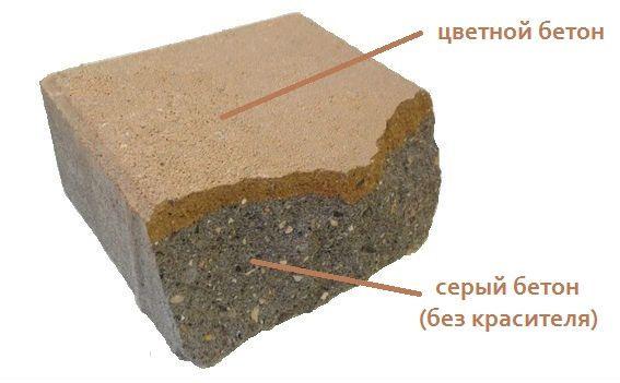 Цементный раствор с колером бетон 221