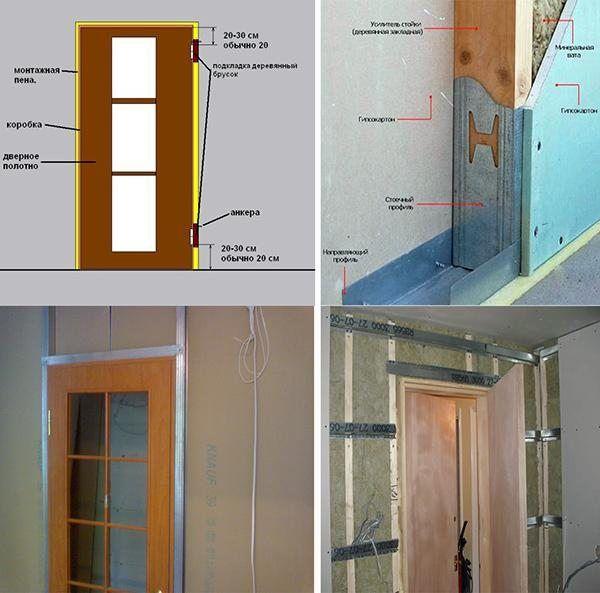 установка перегородки из гипсокартона с дверью