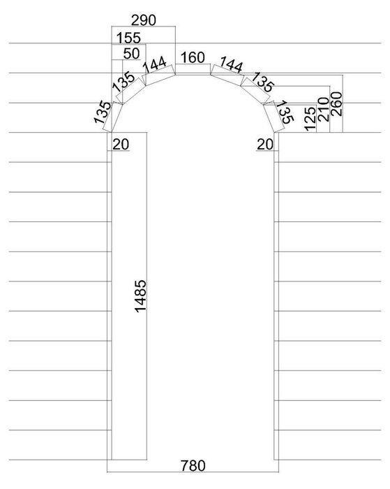 как рассчитать полуарку из гипсокартона