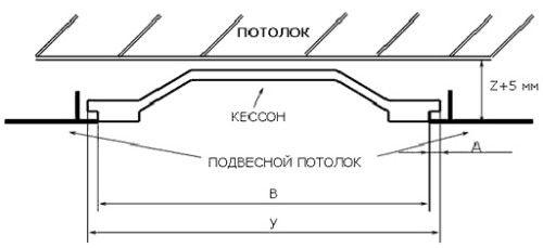 схема ниши кессонного потолка