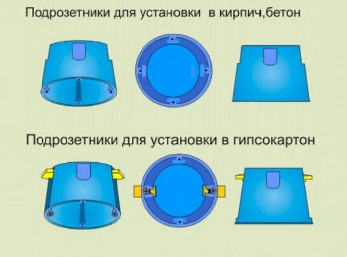 Как закрепить розетку в пластиковой панели