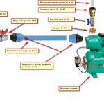 Монтаж водопровода в частных домах