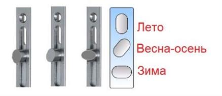 Регулировка пластиковых окон самостоятельно на зиму инструкция, цены на пластиковые окна с установкой под ключ